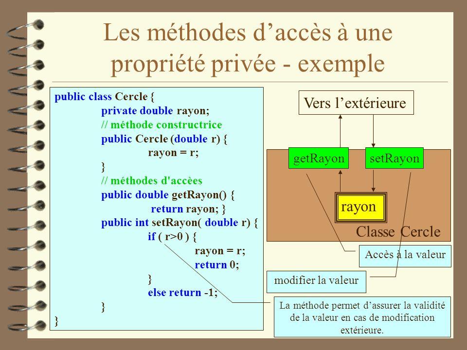 Les méthodes daccès à une propriété privée - exemple public class Cercle { private double rayon; // méthode constructrice public Cercle (double r) { r