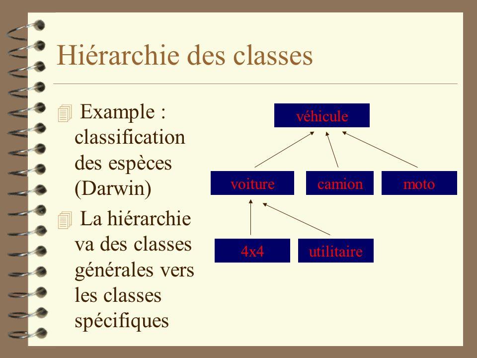 Hiérarchie des classes 4 Example : classification des espèces (Darwin) 4 La hiérarchie va des classes générales vers les classes spécifiques véhicule