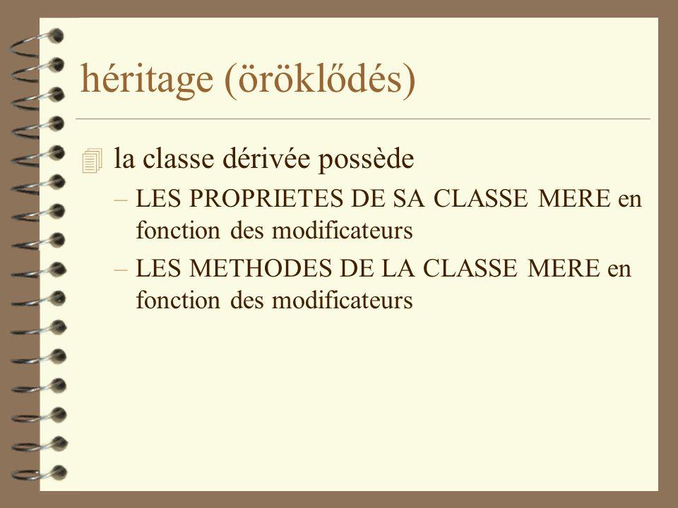 héritage (öröklődés) 4 la classe dérivée possède –LES PROPRIETES DE SA CLASSE MERE en fonction des modificateurs –LES METHODES DE LA CLASSE MERE en fo