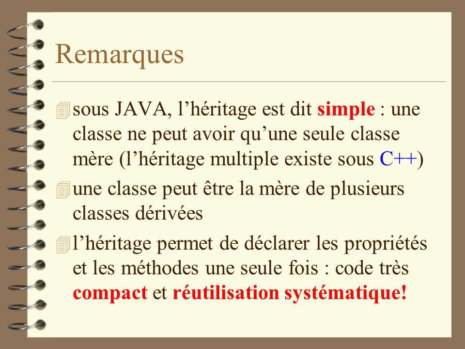 Remarques 4 sous JAVA, lhéritage est dit simple : une classe ne peut avoir quune seule classe mère (lhéritage multiple existe sous C++) 4 une classe p