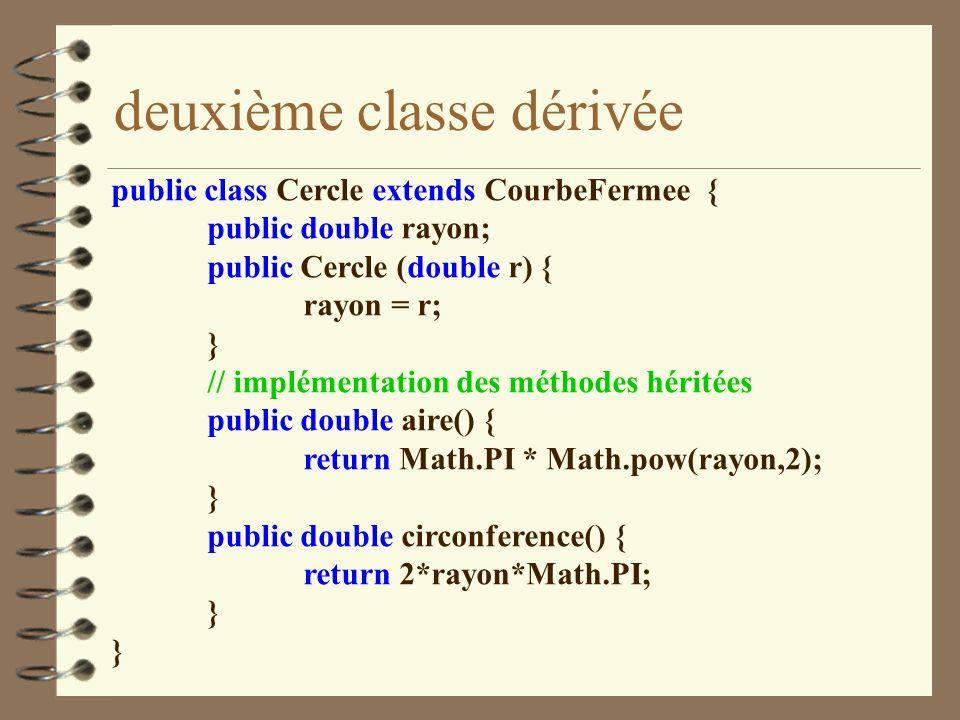 deuxième classe dérivée public class Cercle extends CourbeFermee { public double rayon; public Cercle (double r) { rayon = r; } // implémentation des