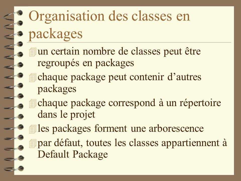 Organisation des classes en packages 4 un certain nombre de classes peut être regroupés en packages 4 chaque package peut contenir dautres packages 4