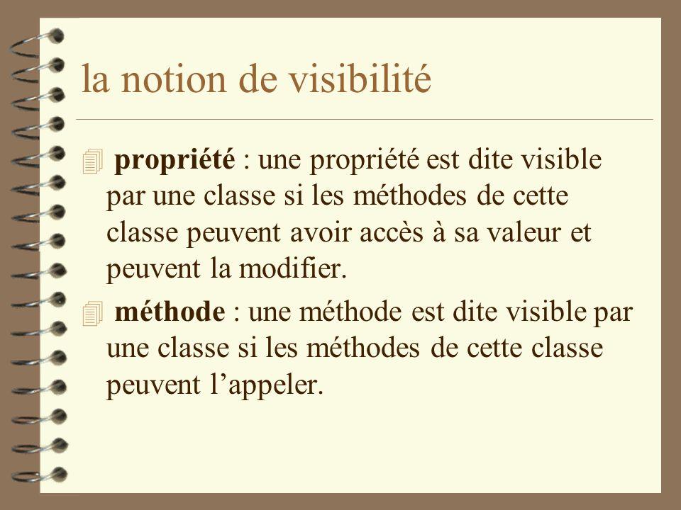 la notion de visibilité 4 propriété : une propriété est dite visible par une classe si les méthodes de cette classe peuvent avoir accès à sa valeur et