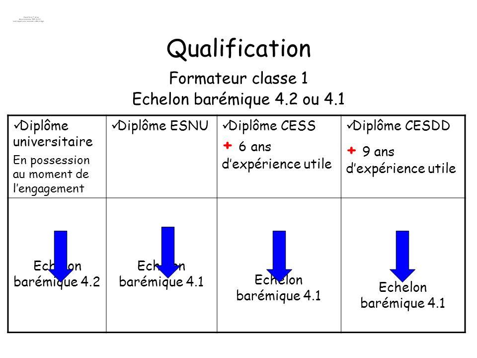Qualification Formateur classe 1 Echelon barémique 4.2 ou 4.1 Diplôme universitaire En possession au moment de lengagement Diplôme ESNU Diplôme CESS +