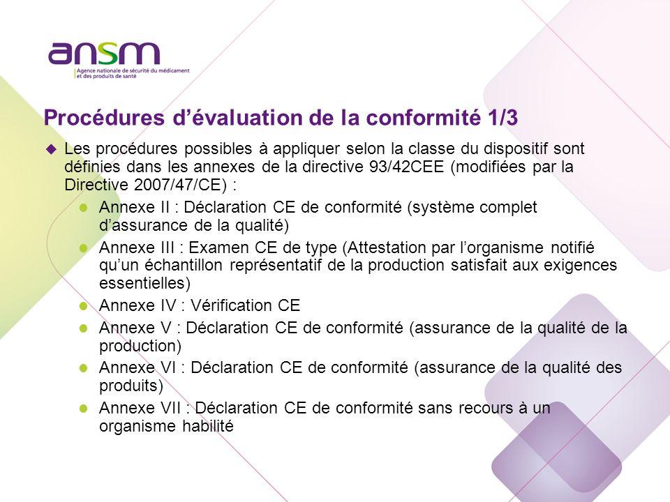 Procédures dévaluation de la conformité 1/3 u Les procédures possibles à appliquer selon la classe du dispositif sont définies dans les annexes de la