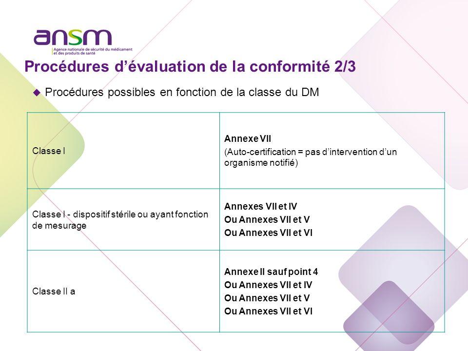 Procédures dévaluation de la conformité 2/3 Classe I Annexe VII (Auto-certification = pas dintervention dun organisme notifié) Classe I - dispositif s