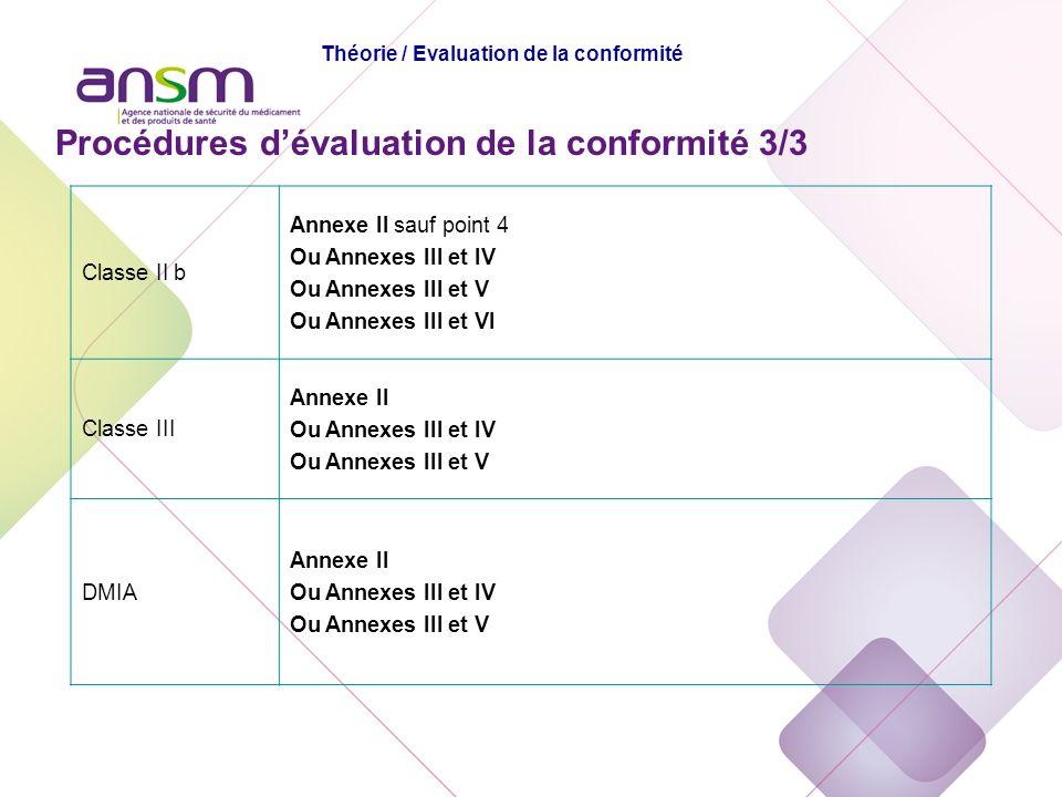 Procédures dévaluation de la conformité 3/3 Classe II b Annexe II sauf point 4 Ou Annexes III et IV Ou Annexes III et V Ou Annexes III et VI Classe II
