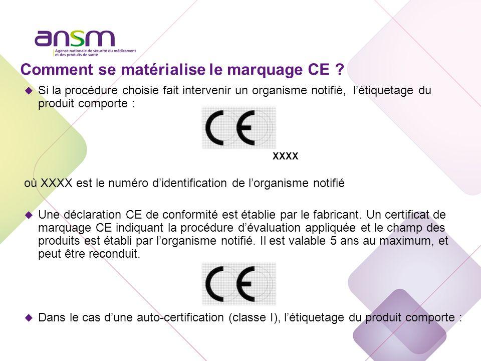 Comment se matérialise le marquage CE ? u Si la procédure choisie fait intervenir un organisme notifié, létiquetage du produit comporte : où XXXX est