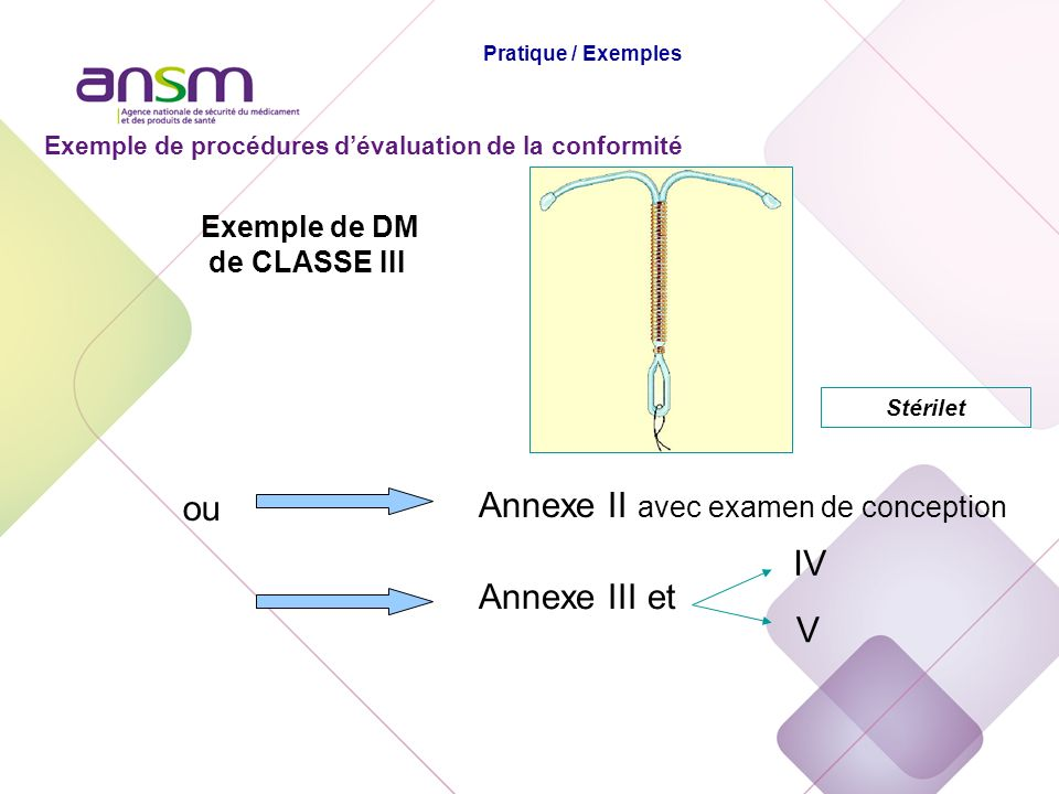 Exemple de DM de CLASSE III Annexe II avec examen de conception ou Annexe III et IV V Stérilet Exemple de procédures dévaluation de la conformité Prat