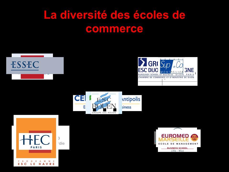 21/05/2014 Les ESC -L-La diversité des écoles de commerce -L-Lentrée en école de commerce est un investissement rentable -L-La stratégie des ESC -L-Le