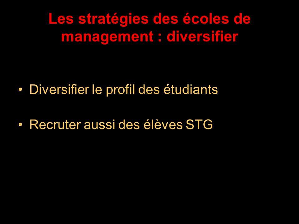 21/05/2014 Lentrée en école de commerce, un investissement rentable Le coût des études par an Le retour sur investissement : le salaire de base