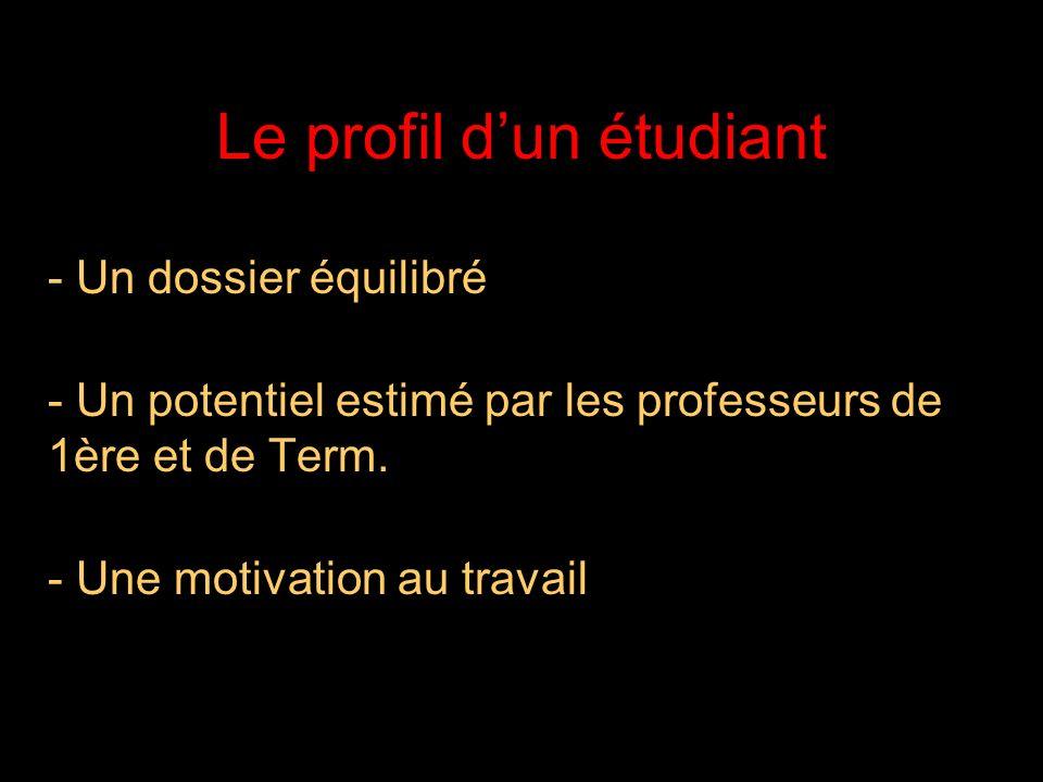 21/05/2014 Le profil dun étudiant - Un dossier équilibré - Un potentiel estimé par les professeurs de 1ère et de Term.