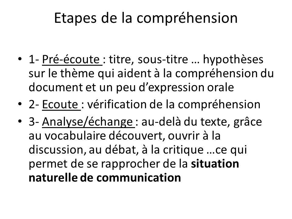 Etapes de la compréhension 1- Pré-écoute : titre, sous-titre … hypothèses sur le thème qui aident à la compréhension du document et un peu dexpression