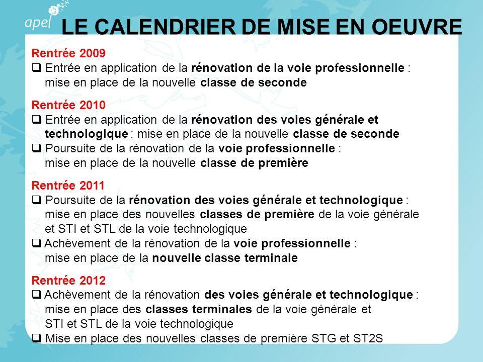 LE CALENDRIER DE MISE EN OEUVRE Rentrée 2009 Entrée en application de la rénovation de la voie professionnelle : mise en place de la nouvelle classe d
