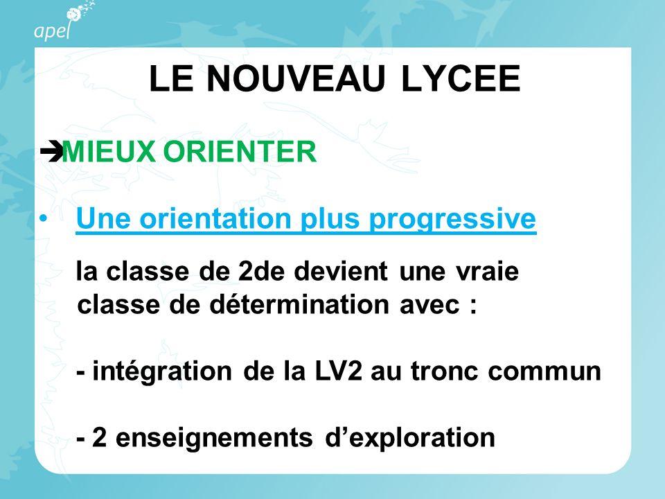 LE NOUVEAU LYCEE MIEUX ORIENTER Une orientation plus progressive la classe de 2de devient une vraie classe de détermination avec : - intégration de la LV2 au tronc commun - 2 enseignements dexploration