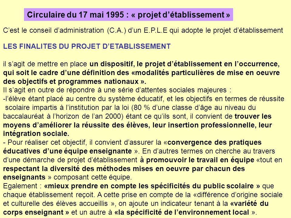 Circulaire du 17 mai 1995 : « projet détablissement » Cest le conseil dadministration (C.A.) dun E.P.L.E qui adopte le projet détablissement LES FINALITES DU PROJET DETABLISSEMENT il sagit de mettre en place un dispositif, le projet détablissement en loccurrence, qui soit le cadre dune définition des «modalités particulières de mise en oeuvre des objectifs et programmes nationaux ».