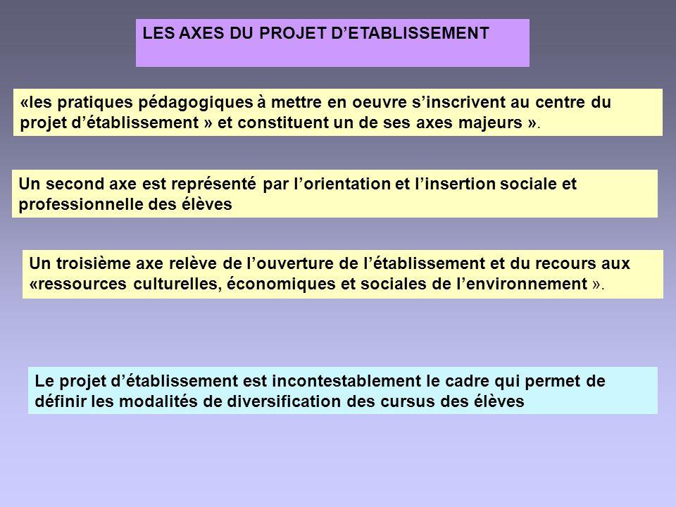 LES AXES DU PROJET DETABLISSEMENT «les pratiques pédagogiques à mettre en oeuvre sinscrivent au centre du projet détablissement » et constituent un de ses axes majeurs ».