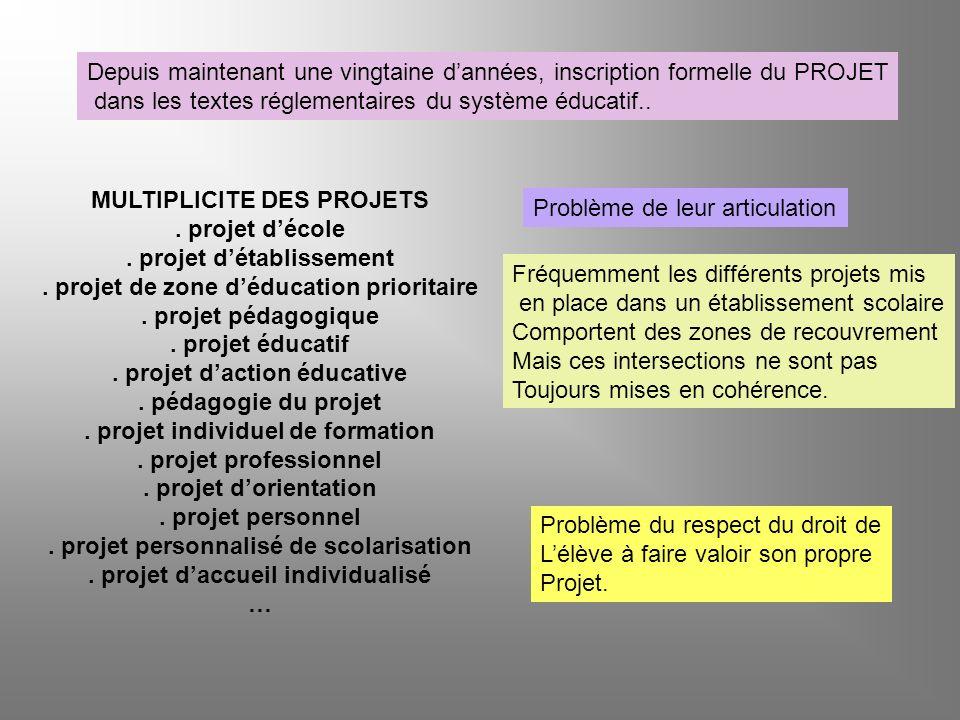 Depuis maintenant une vingtaine dannées, inscription formelle du PROJET dans les textes réglementaires du système éducatif..