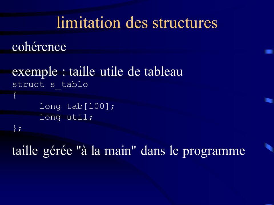 limitation des structures cohérence exemple : taille utile de tableau struct s_tablo { long tab[100]; long util; }; taille gérée à la main dans le programme