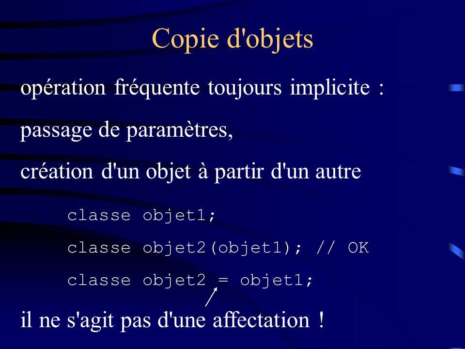 Copie d objets opération fréquente toujours implicite : passage de paramètres, création d un objet à partir d un autre classe objet1; classe objet2(objet1); // OK classe objet2 = objet1; il ne s agit pas d une affectation !
