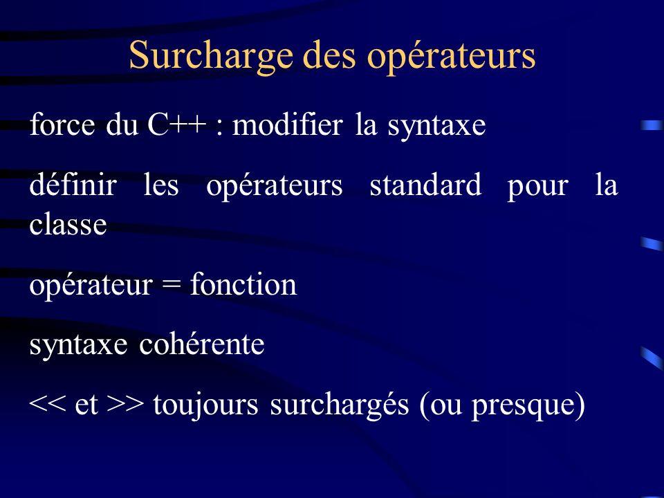 Surcharge des opérateurs force du C++ : modifier la syntaxe définir les opérateurs standard pour la classe opérateur = fonction syntaxe cohérente > toujours surchargés (ou presque)