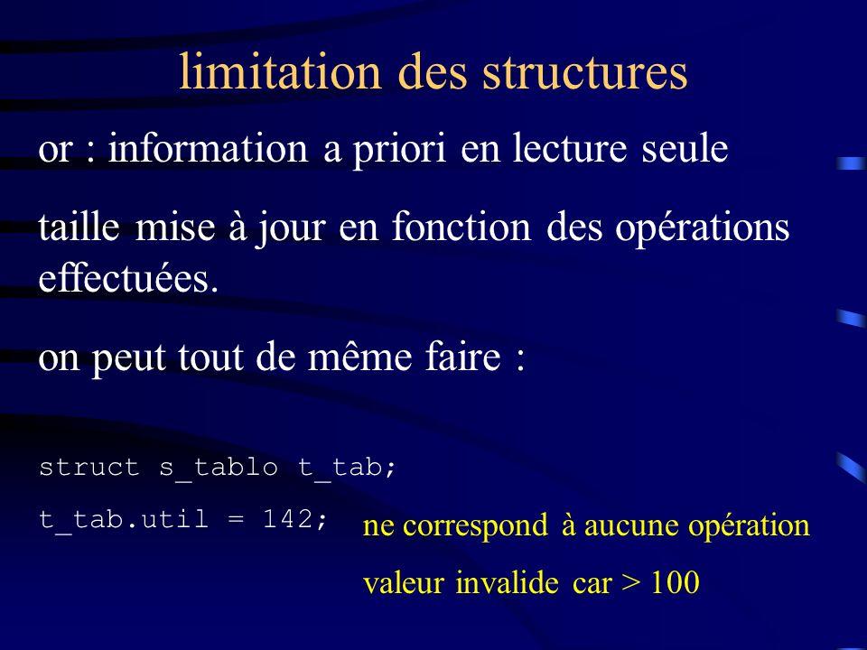 limitation des structures problème de syntaxe : opérateurs et fonctions standard non applicables écrire des fonctions spécifiques à cette structure mais fonctions non distinguables a priori
