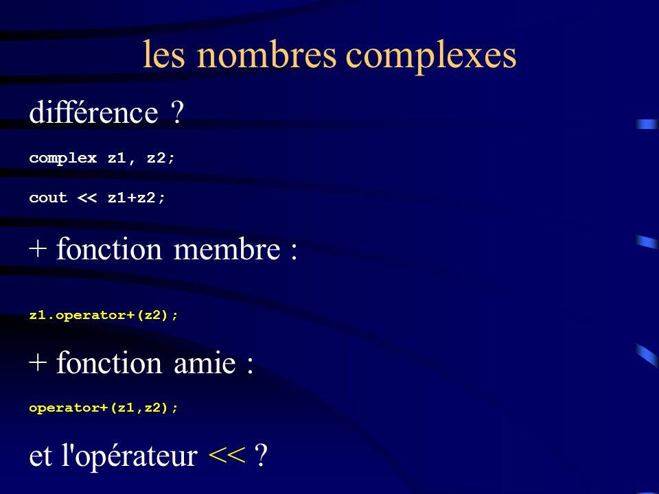 les nombres complexes différence .