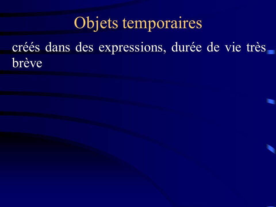 Objets temporaires créés dans des expressions, durée de vie très brève