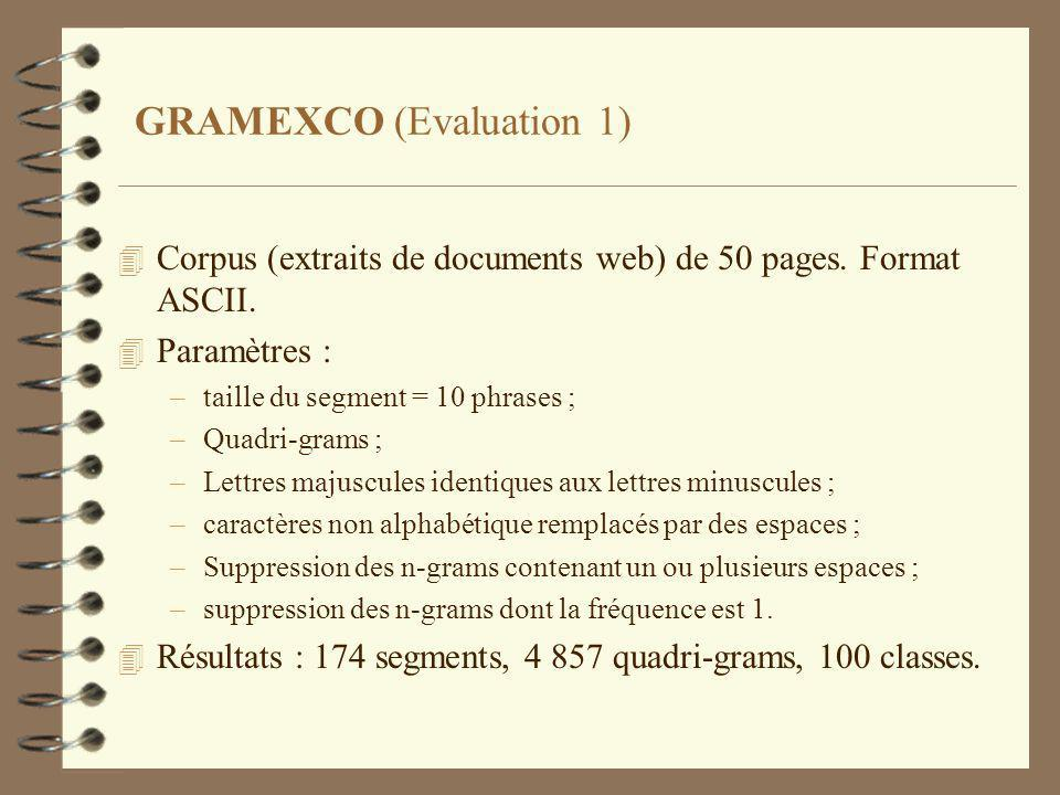 GRAMEXCO (Evaluation 1) 4 Corpus (extraits de documents web) de 50 pages. Format ASCII. 4 Paramètres : –taille du segment = 10 phrases ; –Quadri-grams