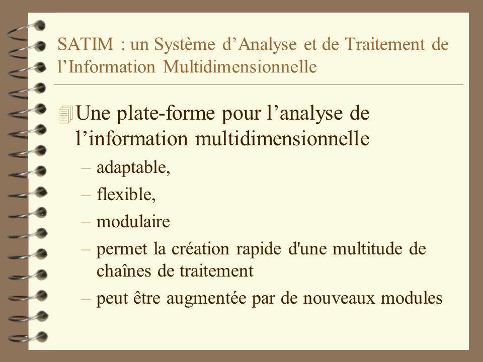 SATIM : un Système dAnalyse et de Traitement de lInformation Multidimensionnelle 4 Une plate-forme pour lanalyse de linformation multidimensionnelle –adaptable, –flexible, –modulaire –permet la création rapide d une multitude de chaînes de traitement –peut être augmentée par de nouveaux modules
