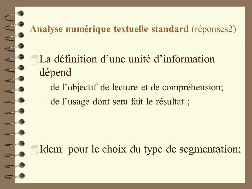 Analyse numérique textuelle standard (réponses2) 4 La définition dune unité dinformation dépend –de lobjectif de lecture et de compréhension; –de lusage dont sera fait le résultat ; 4 Idem pour le choix du type de segmentation;
