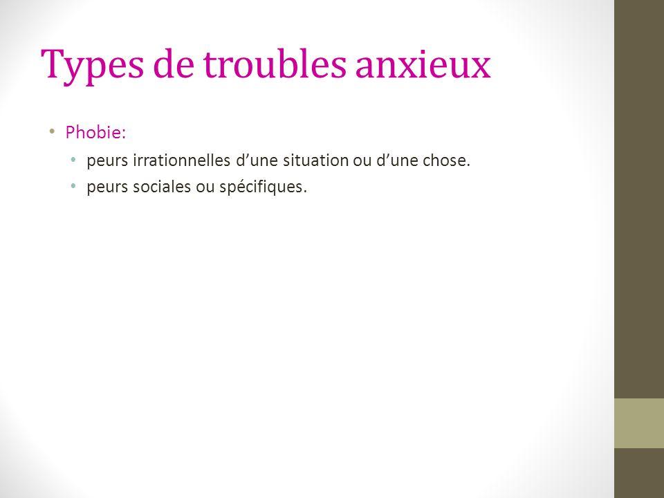 Types de troubles anxieux Phobie: peurs irrationnelles dune situation ou dune chose. peurs sociales ou spécifiques.