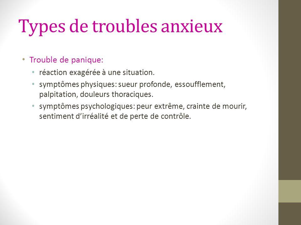 Types de troubles anxieux Trouble de panique: réaction exagérée à une situation. symptômes physiques: sueur profonde, essoufflement, palpitation, doul