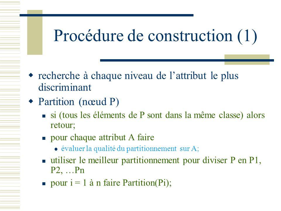 Procédure de construction (1) recherche à chaque niveau de lattribut le plus discriminant Partition (nœud P) si (tous les éléments de P sont dans la m