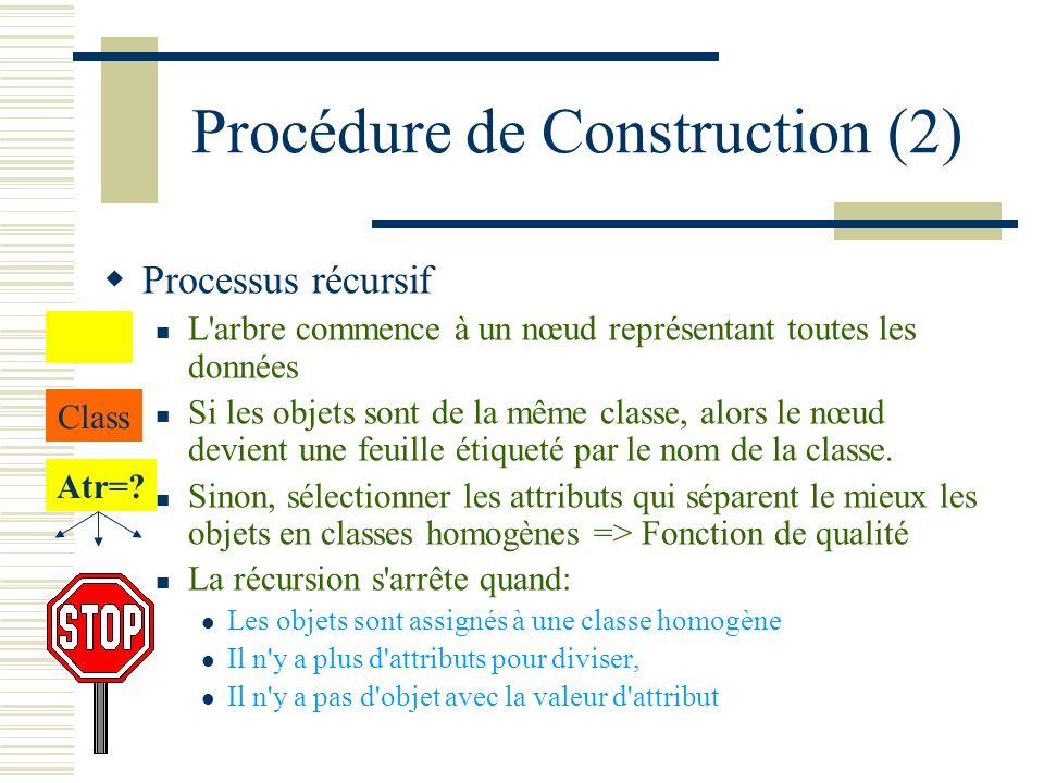 Procédure de Construction (2) Processus récursif L'arbre commence à un nœud représentant toutes les données Si les objets sont de la même classe, alor