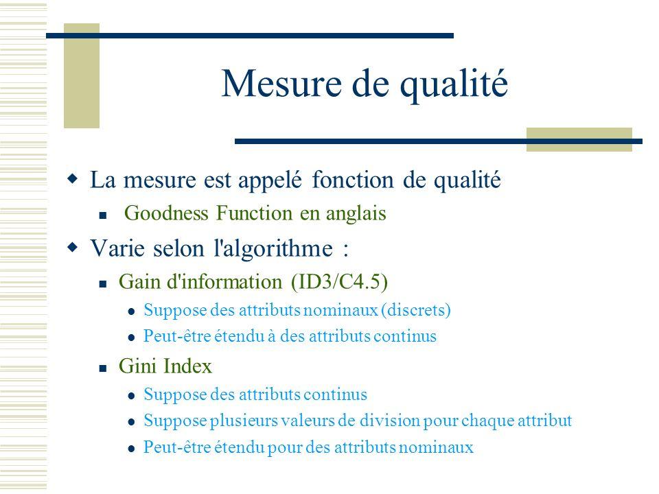 Mesure de qualité La mesure est appelé fonction de qualité Goodness Function en anglais Varie selon l'algorithme : Gain d'information (ID3/C4.5) Suppo