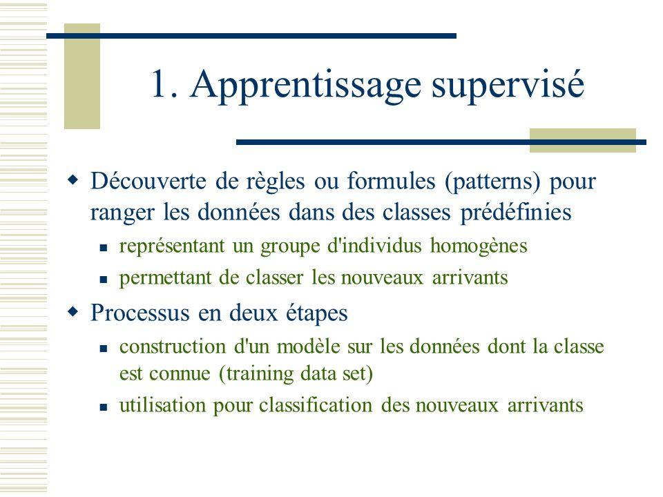 1. Apprentissage supervisé Découverte de règles ou formules (patterns) pour ranger les données dans des classes prédéfinies représentant un groupe d'i