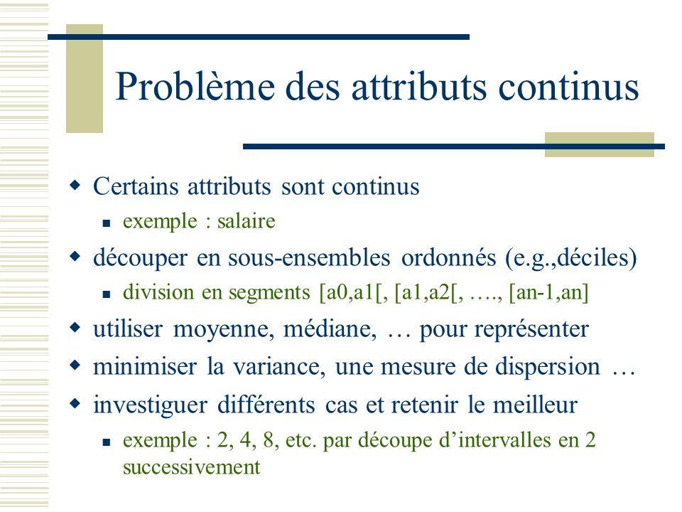 Problème des attributs continus Certains attributs sont continus exemple : salaire découper en sous-ensembles ordonnés (e.g.,déciles) division en segm