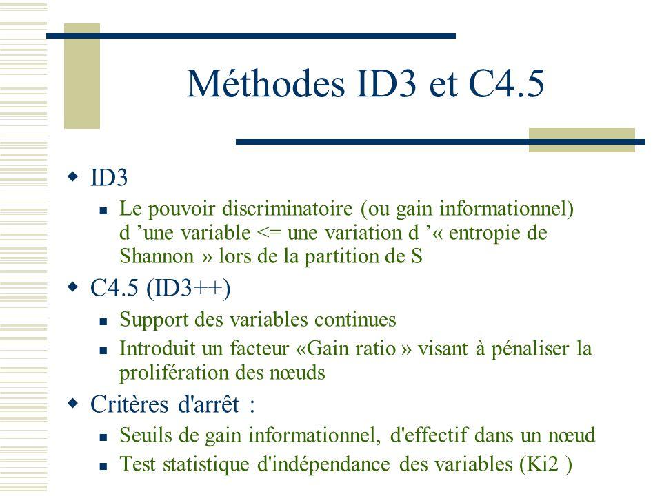 Méthodes ID3 et C4.5 ID3 Le pouvoir discriminatoire (ou gain informationnel) d une variable <= une variation d « entropie de Shannon » lors de la part