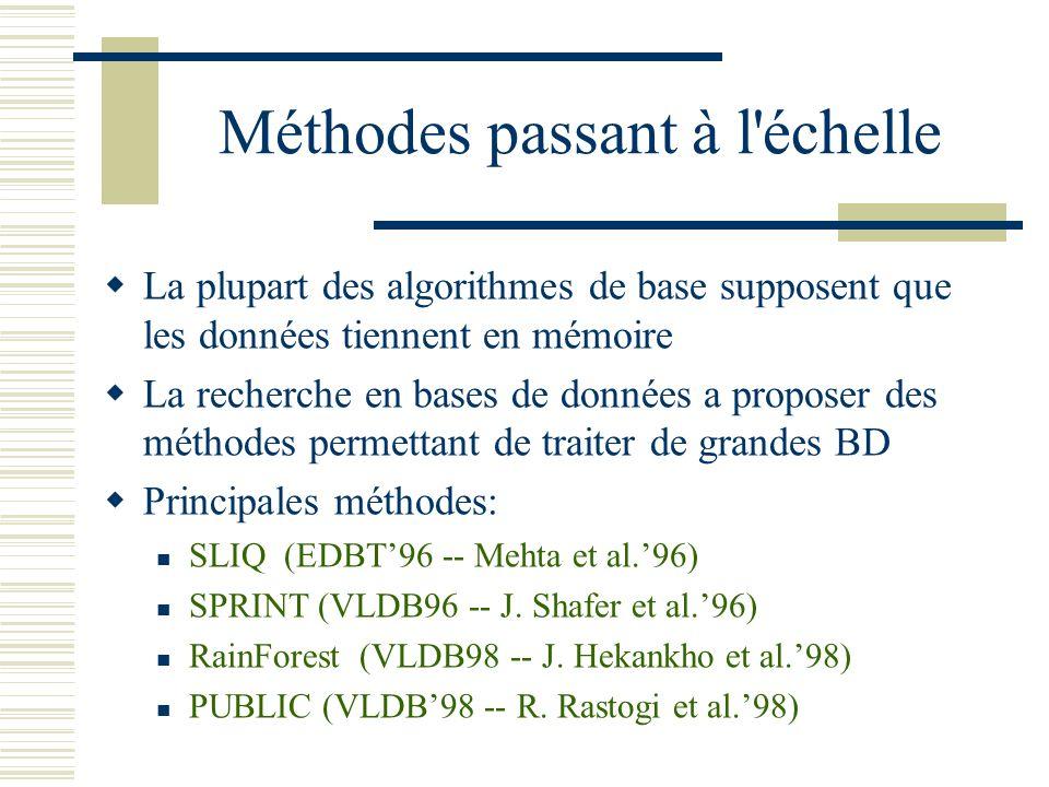 Méthodes passant à l'échelle La plupart des algorithmes de base supposent que les données tiennent en mémoire La recherche en bases de données a propo