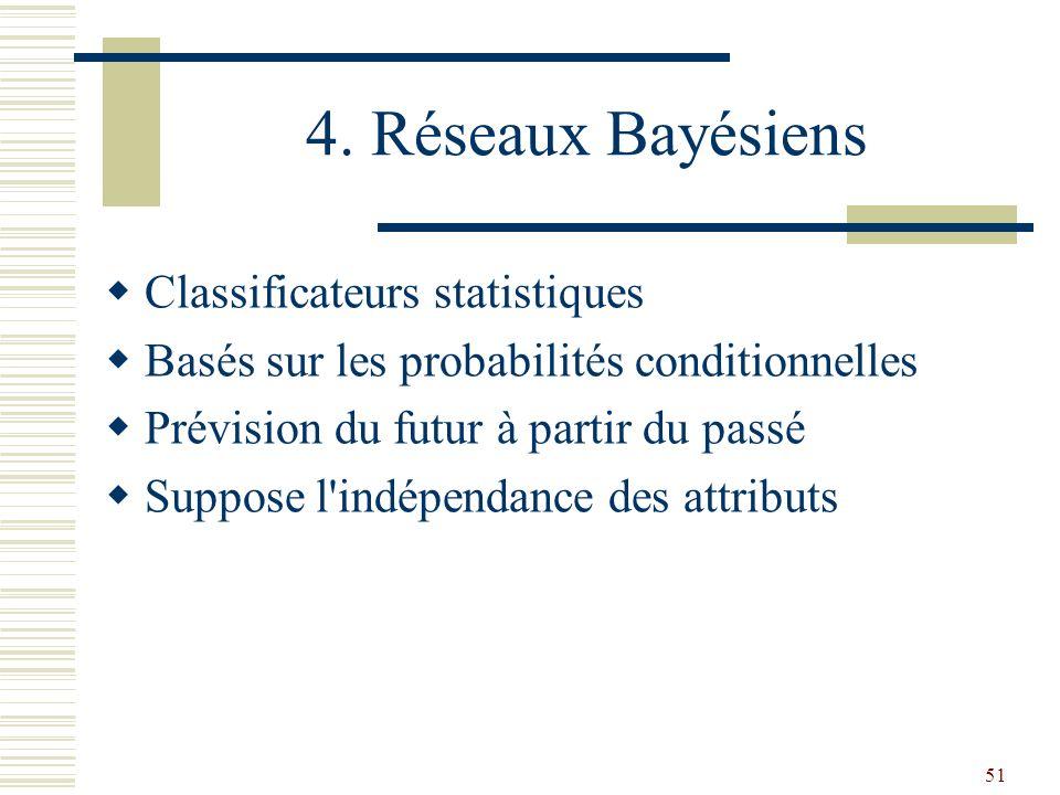 51 4. Réseaux Bayésiens Classificateurs statistiques Basés sur les probabilités conditionnelles Prévision du futur à partir du passé Suppose l'indépen