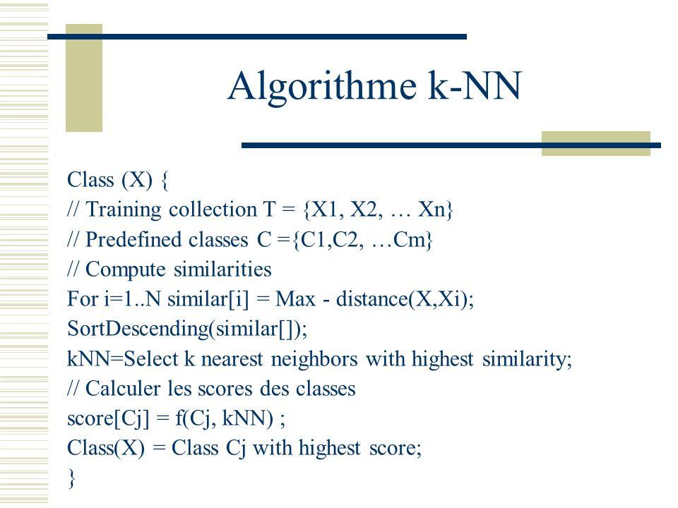 Calcul de Probabilités Il s agit de choisir Ci maximisant P(Ci/X) : P(Positif/X) = P(X/Positif)P(Positif)/P(X) P(Négatif/X) = P(X/Négatif)P(Négatif)/P(X) P(X) est supposé constant Donc, choisir le plus grand de {P(X/Positif)P(Positif), P(X/Négatif)P(Négatif)} P(X/Positif) = k P(Xk/Positif) =P(sal30..50/Positif)* P(impots<20%/Positif)*P(Etudiant/Positif) = 2/3*1*1/3=2/9; P(Positif) = 3/5 Produit = 0.13 P(X/Négatif) = k P(Xk/Négatif) =P(sal30..50/Négatif)* P(impots<20%/Négatif)*P(Etudiant/Négatif) = 1/2*1/2*1/2=1/8; P(Négatif) = 2/5 Produit = 0.05 On effectuera donc un contrôle !