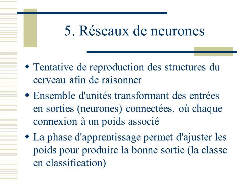 5. Réseaux de neurones Tentative de reproduction des structures du cerveau afin de raisonner Ensemble d'unités transformant des entrées en sorties (ne