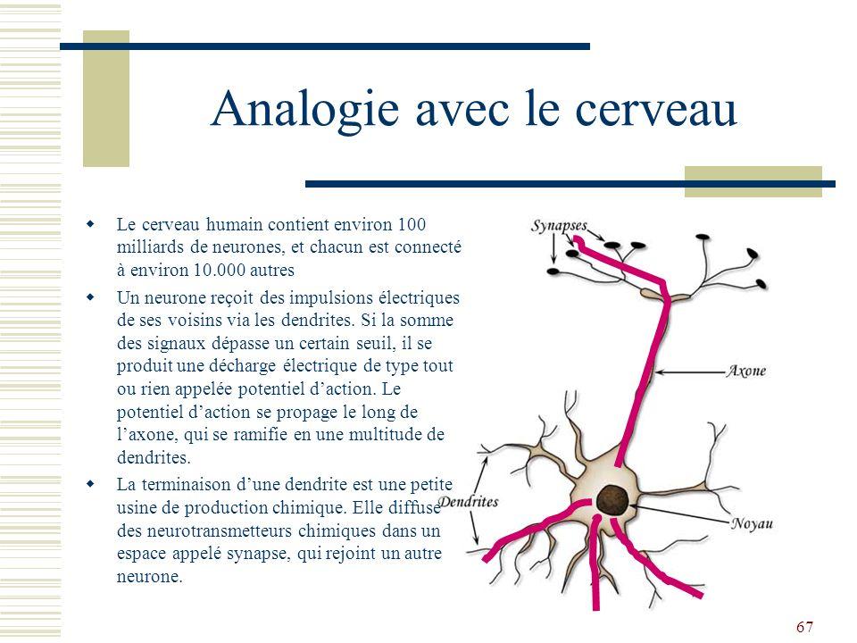 67 Analogie avec le cerveau Le cerveau humain contient environ 100 milliards de neurones, et chacun est connecté à environ 10.000 autres Un neurone re