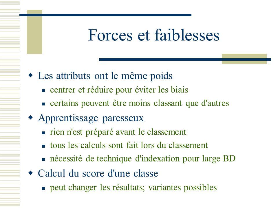 Forces et faiblesses Les attributs ont le même poids centrer et réduire pour éviter les biais certains peuvent être moins classant que d'autres Appren