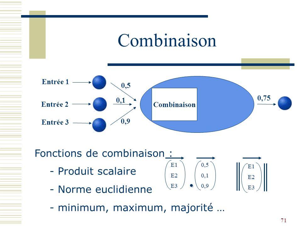 71 Combinaison Fonctions de combinaison : - Produit scalaire - Norme euclidienne - minimum, maximum, majorité … Combinaison Entrée 1 Entrée 2 Entrée 3