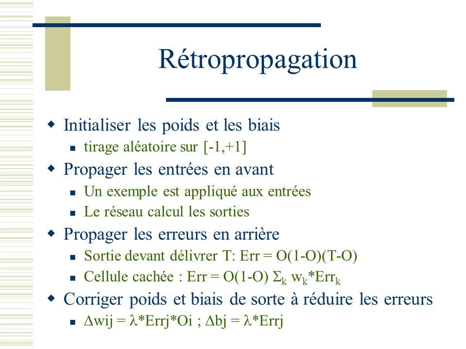Rétropropagation Initialiser les poids et les biais tirage aléatoire sur [-1,+1] Propager les entrées en avant Un exemple est appliqué aux entrées Le