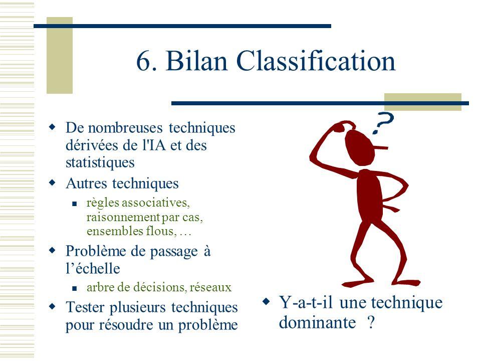 6. Bilan Classification De nombreuses techniques dérivées de l'IA et des statistiques Autres techniques règles associatives, raisonnement par cas, ens