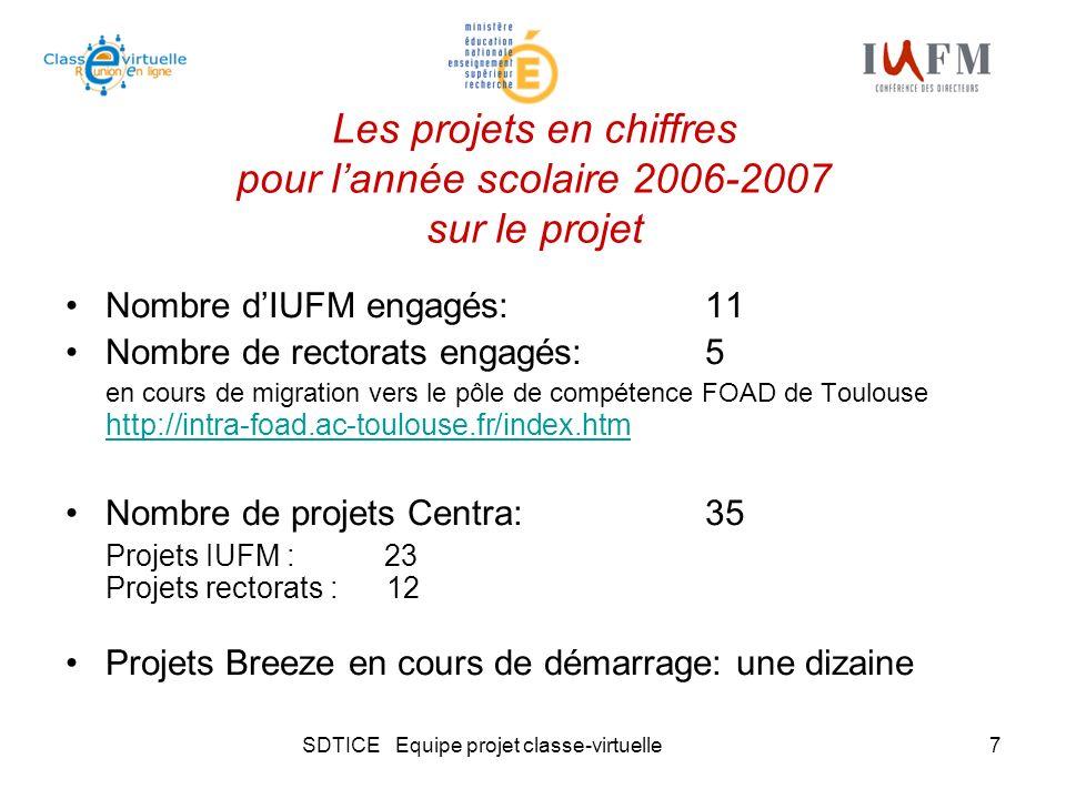 SDTICE Equipe projet classe-virtuelle7 Les projets en chiffres pour lannée scolaire 2006-2007 sur le projet Nombre dIUFM engagés: 11 Nombre de rectorats engagés: 5 en cours de migration vers le pôle de compétence FOAD de Toulouse http://intra-foad.ac-toulouse.fr/index.htm http://intra-foad.ac-toulouse.fr/index.htm Nombre de projets Centra: 35 Projets IUFM : 23 Projets rectorats : 12 Projets Breeze en cours de démarrage: une dizaine