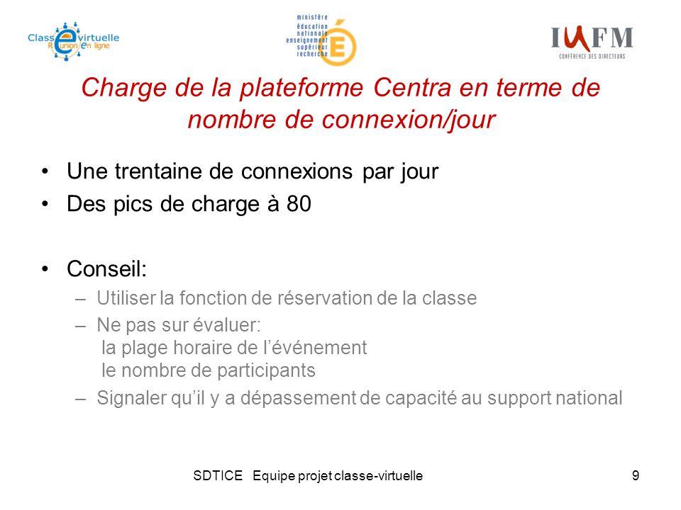 9 Charge de la plateforme Centra en terme de nombre de connexion/jour Une trentaine de connexions par jour Des pics de charge à 80 Conseil: –Utiliser
